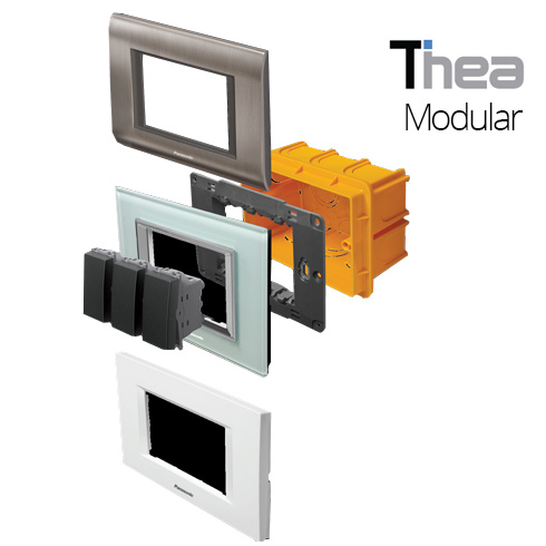 Thea Modular Inner Structure